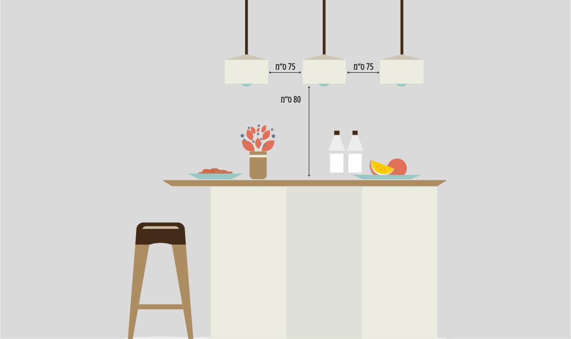 מנורות תליה מעל אי במטבח